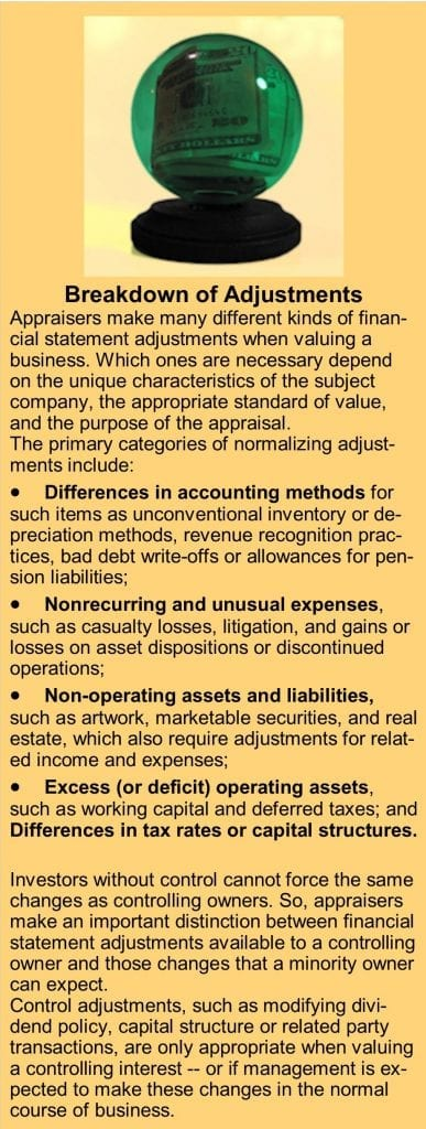 Pugh CPAs Business Valuation Knoxville Accounting Firm